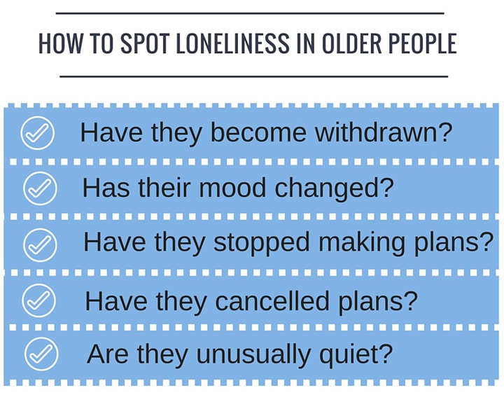how-to-spot-loneliness