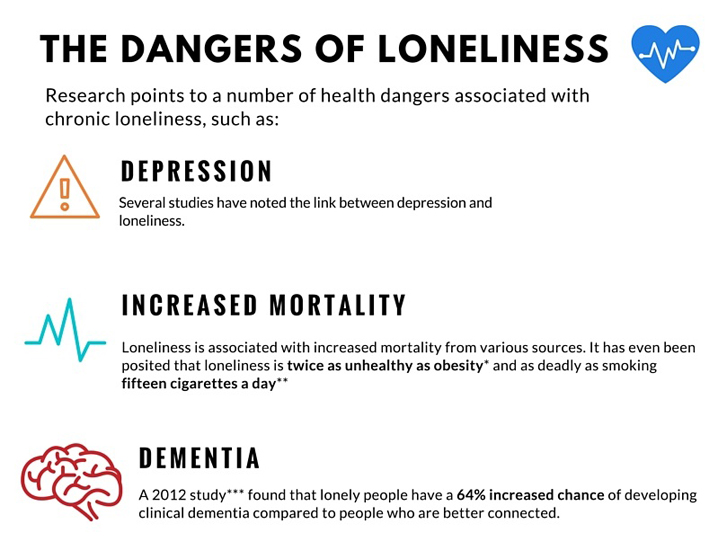 the-dangers-of-loneliness